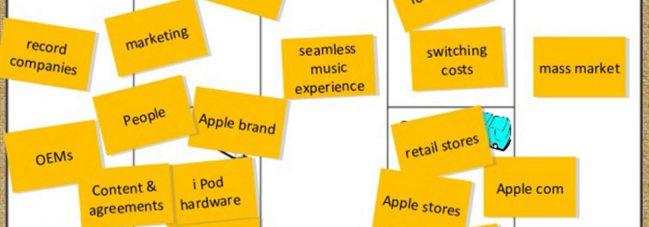 انتخاب و پیاده سازی مدل کسب کار